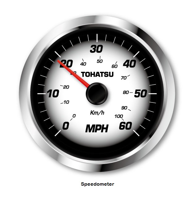 speed_gauge(Speedometer)