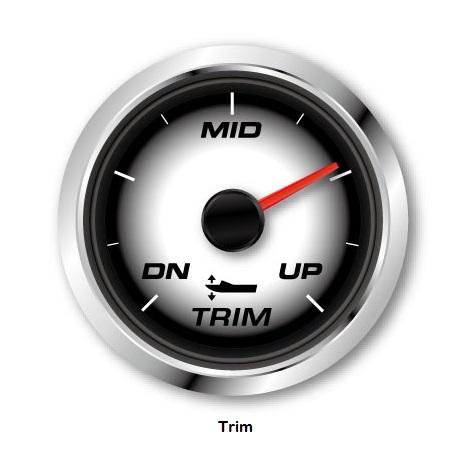 trim_gauge