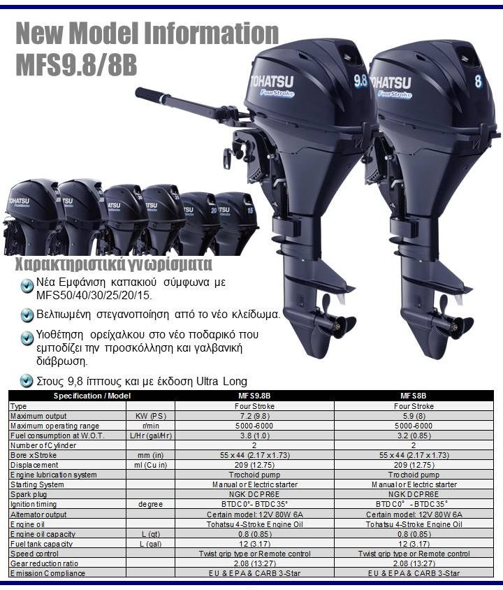 Sales Information 16-001 MFS8_9.8B GR